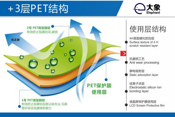pet保护膜结构图